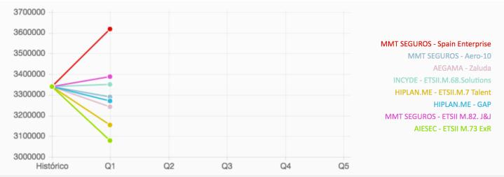 mercado-7-segunda-ronda-2016-2017