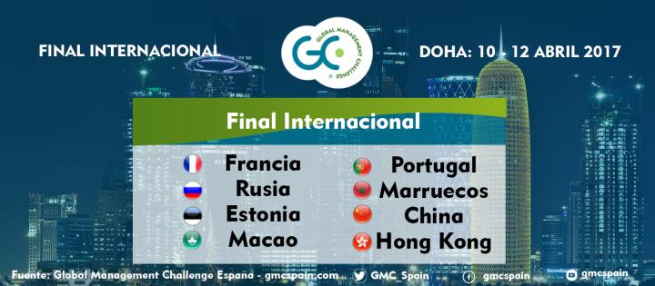 Países clasificados para la Final Internacional de GMC - Doha 2017