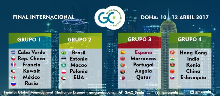 sorte-semifinal-gmc-internacional